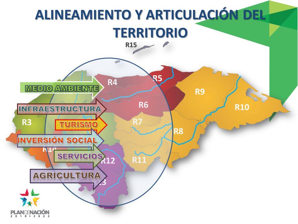CONSEJOS REGIONALES DE DESARROLLO (CRD) Instancia regional de diálogo y concertación entre Gobierno Central, Sociedad Civil, Gobiernos Locales y Comunidad de Cooperantes, para el análisis sectorial y formulación de propuestas para facilitar la gestión pública.