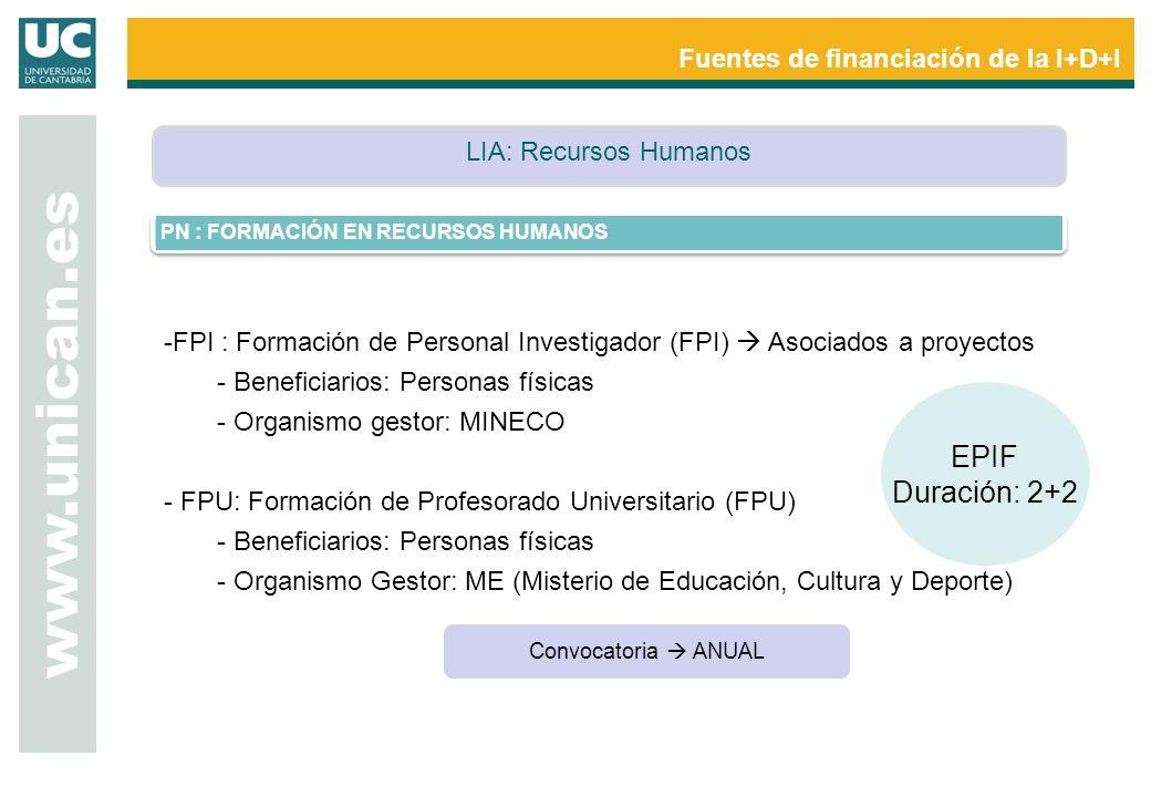 www.unican.es Fuentes de financiación de la I+D+I PN : FORMACIÓN EN RECURSOS HUMANOS -FPI : Formación de Personal Investigador (FPI) Asociados a proyectos - Beneficiarios: Personas físicas - Organismo gestor: MINECO - FPU: Formación de Profesorado Universitario (FPU) - Beneficiarios: Personas físicas - Organismo Gestor: ME (Misterio de Educación, Cultura y Deporte) EPIF Duración: 2+2 Convocatoria ANUAL LIA: Recursos Humanos