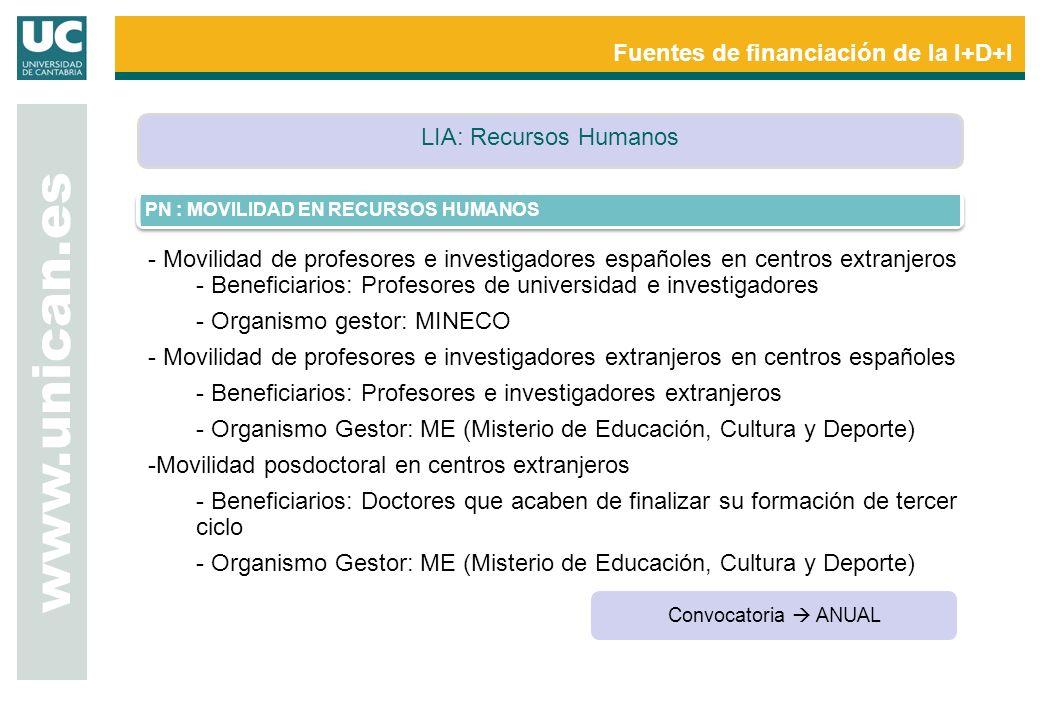 www.unican.es Fuentes de financiación de la I+D+I PN : MOVILIDAD EN RECURSOS HUMANOS - Movilidad de profesores e investigadores españoles en centros e