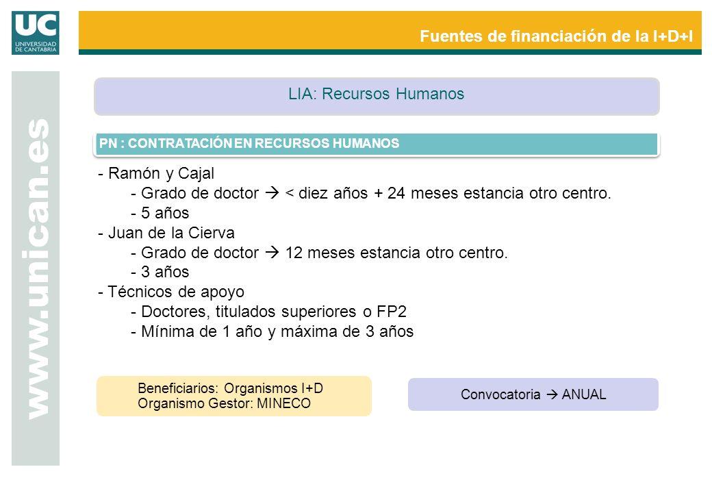 www.unican.es Fuentes de financiación de la I+D+I LIA: Recursos Humanos PN : CONTRATACIÓN EN RECURSOS HUMANOS - Ramón y Cajal - Grado de doctor < diez años + 24 meses estancia otro centro.
