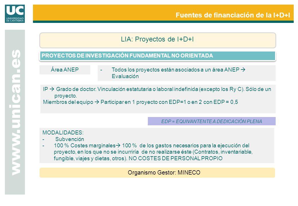 www.unican.es Fuentes de financiación de la I+D+I LIA: Proyectos de I+D+I PROYECTOS DE INVESTIGACIÓN FUNDAMENTAL NO ORIENTADA Organismo Gestor: MINECO Área ANEP-Todos los proyectos están asociados a un área ANEP Evaluación IP Grado de doctor.