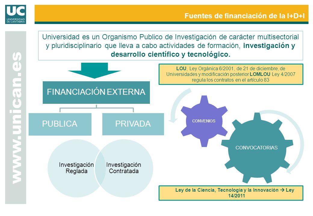 www.unican.es Fuentes de financiación de la I+D+I CONVOCATORIAS CONVENIOS Universidad es un Organismo Publico de Investigación de carácter multisector