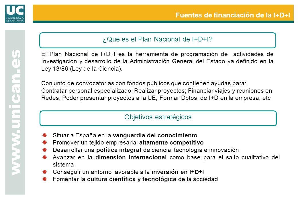 www.unican.es Fuentes de financiación de la I+D+I ¿Qué es el Plan Nacional de I+D+I? Líneas Instrumentales Situar a España en la vanguardia del conoci