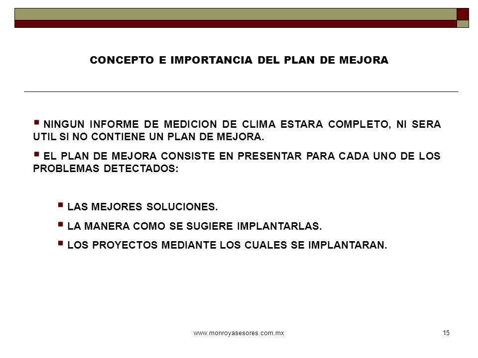 www.monroyasesores.com.mx15 CONCEPTO E IMPORTANCIA DEL PLAN DE MEJORA NINGUN INFORME DE MEDICION DE CLIMA ESTARA COMPLETO, NI SERA UTIL SI NO CONTIENE