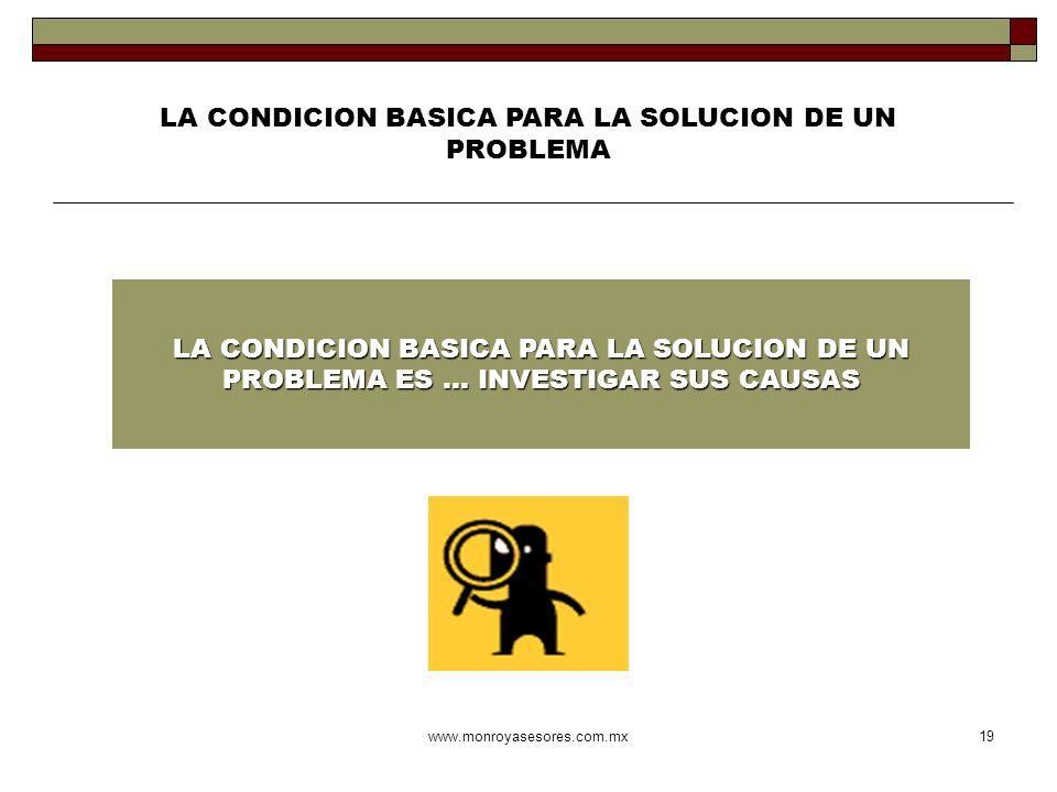 www.monroyasesores.com.mx19 LA CONDICION BASICA PARA LA SOLUCION DE UN PROBLEMA LA CONDICION BASICA PARA LA SOLUCION DE UN PROBLEMA ES … INVESTIGAR SU