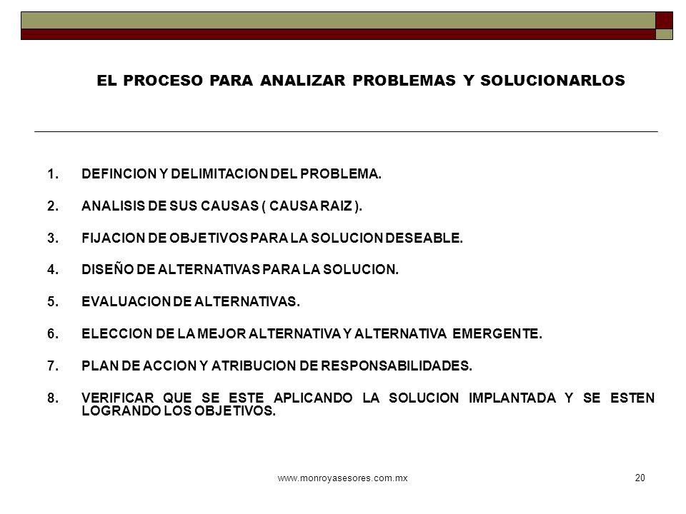 www.monroyasesores.com.mx20 1.DEFINCION Y DELIMITACION DEL PROBLEMA. 2.ANALISIS DE SUS CAUSAS ( CAUSA RAIZ ). 3.FIJACION DE OBJETIVOS PARA LA SOLUCION