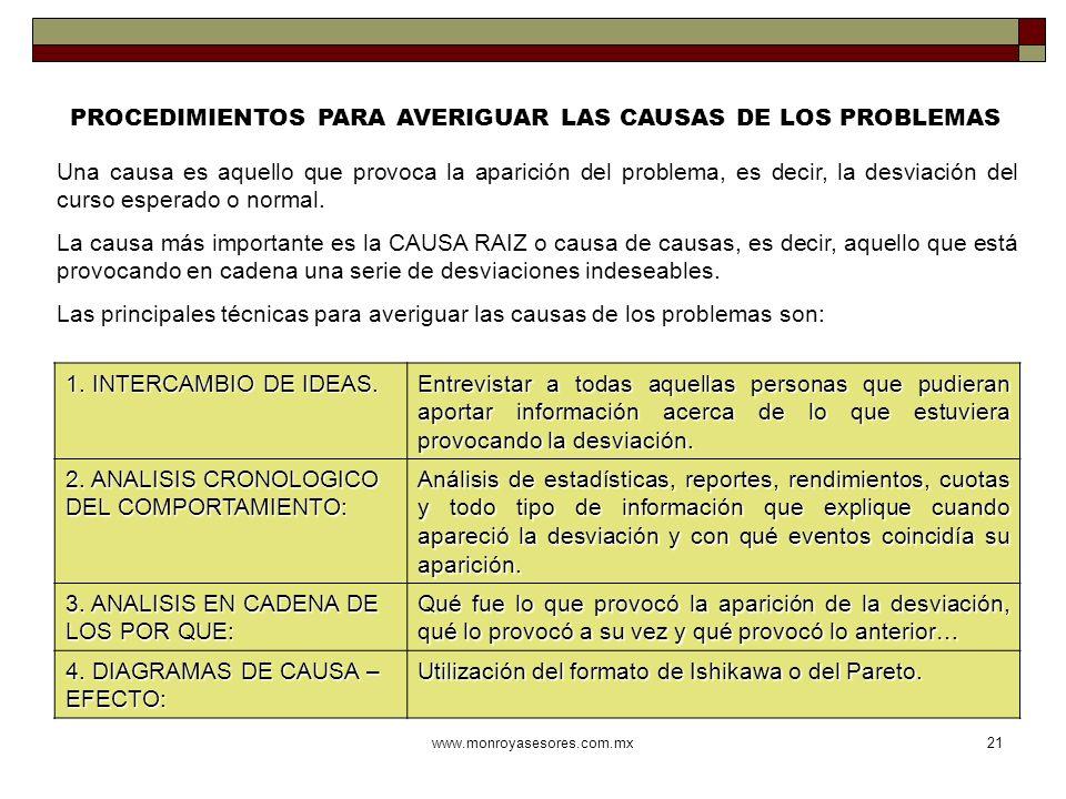 www.monroyasesores.com.mx21 PROCEDIMIENTOS PARA AVERIGUAR LAS CAUSAS DE LOS PROBLEMAS Una causa es aquello que provoca la aparición del problema, es d