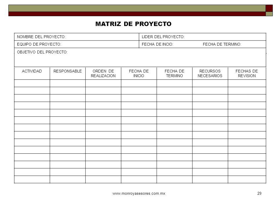 www.monroyasesores.com.mx29 MATRIZ DE PROYECTO NOMBRE DEL PROYECTO:LIDER DEL PROYECTO: EQUIPO DE PROYECTO:FECHA DE INCIO: FECHA DE TERMINO: OBJETIVO D