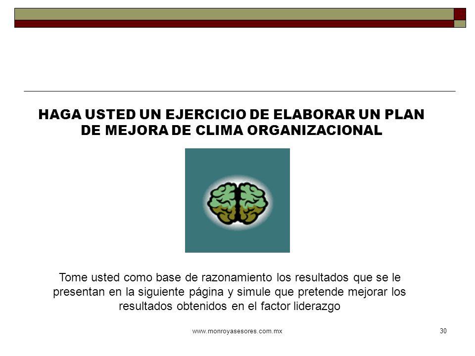 www.monroyasesores.com.mx30 HAGA USTED UN EJERCICIO DE ELABORAR UN PLAN DE MEJORA DE CLIMA ORGANIZACIONAL Tome usted como base de razonamiento los res
