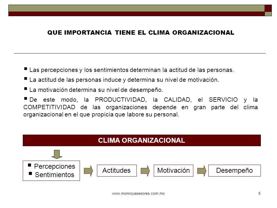 www.monroyasesores.com.mx6 QUE IMPORTANCIA TIENE EL CLIMA ORGANIZACIONAL Las percepciones y los sentimientos determinan la actitud de las personas. La