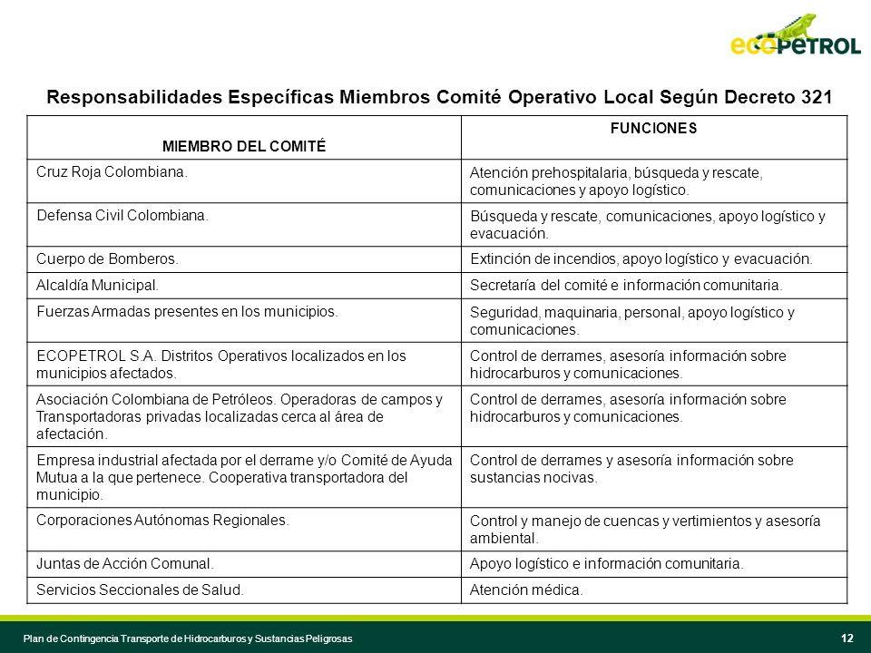 11 Plan de Contingencia Transporte de Hidrocarburos y Sustancias Peligrosas 3. Empresas de transporte: Las empresas de transporte juegan un papel muy