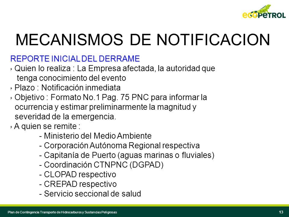 12 Responsabilidades Específicas Miembros Comité Operativo Local Según Decreto 321 MIEMBRO DEL COMITÉ FUNCIONES Cruz Roja Colombiana.Atención prehospi
