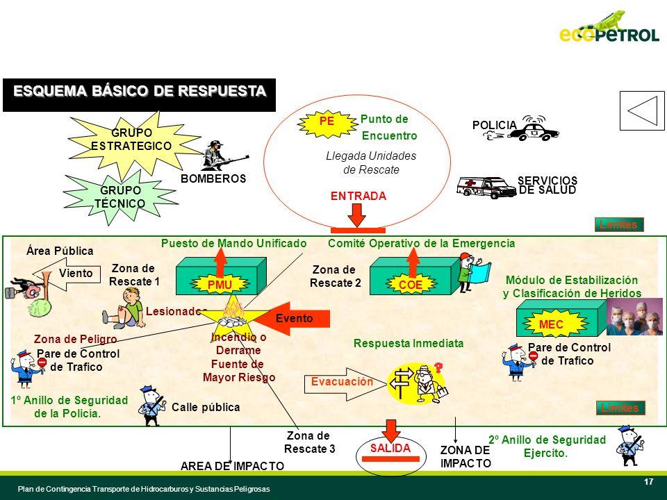 16 Plan de Contingencia Transporte de Hidrocarburos y Sustancias Peligrosas ORGANIZACIÓN PARA LA RESPUESTA DE UNA EMERGENCIA