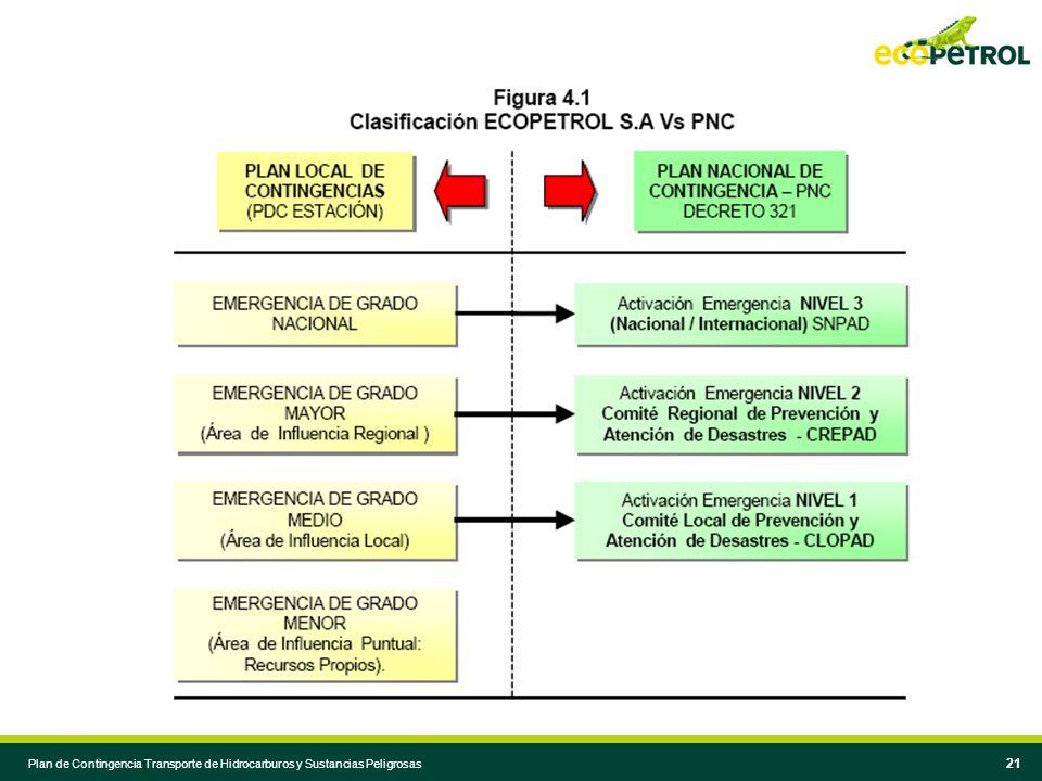 20 Funciones de la Organización: NIVEL ESTRATEGICO AUTORIZACION Y APROBACION DE ASIGNACION DE RECURSOS.