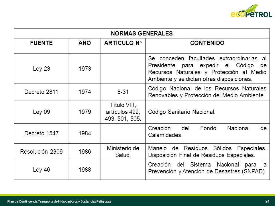 23 LEGISLACIÓN Y NORMATIVIDAD Plan de Contingencia Transporte de Hidrocarburos y Sustancias Peligrosas
