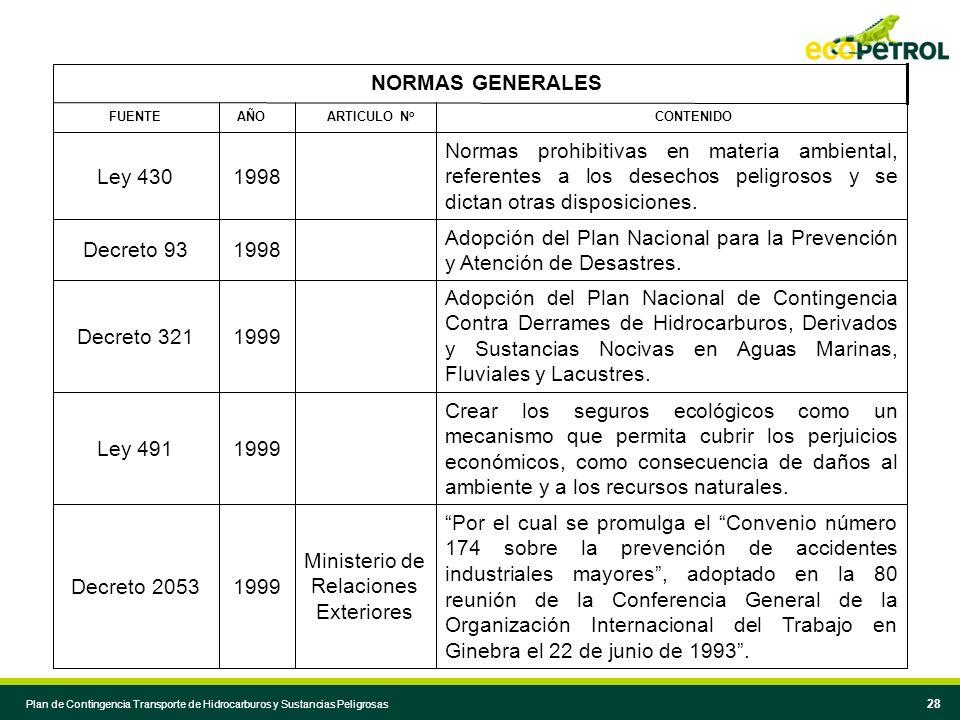27 CONTENIDOARTICULO N o AÑOFUENTE NORMAS GENERALES Plan de manejo ambiental. 1341995Decreto 2150 Elaboración y desarrollo del Plan Nacional de Contin