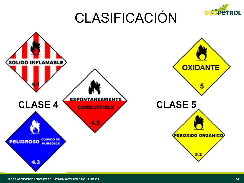32 CLASIFICACIÓN CLASE 3 CLASE 1 CLASE 2 Plan de Contingencia Transporte de Hidrocarburos y Sustancias Peligrosas 32
