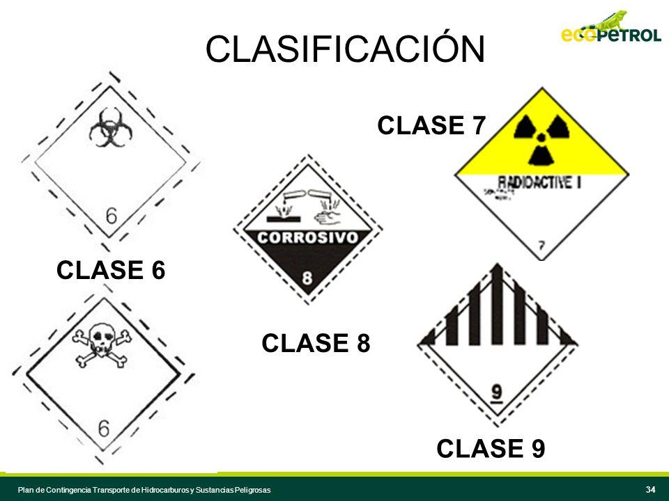 33 CLASIFICACIÓN CLASE 4CLASE 5 Plan de Contingencia Transporte de Hidrocarburos y Sustancias Peligrosas 33
