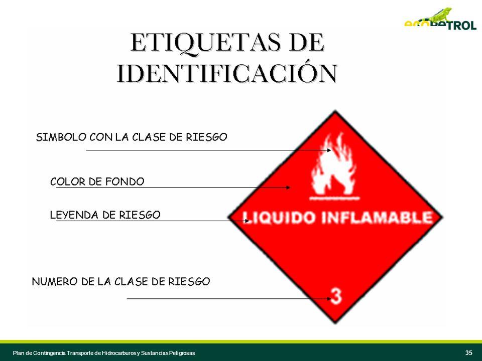 34 CLASIFICACIÓN CLASE 9 CLASE 6 CLASE 7 CLASE 8 Plan de Contingencia Transporte de Hidrocarburos y Sustancias Peligrosas 34