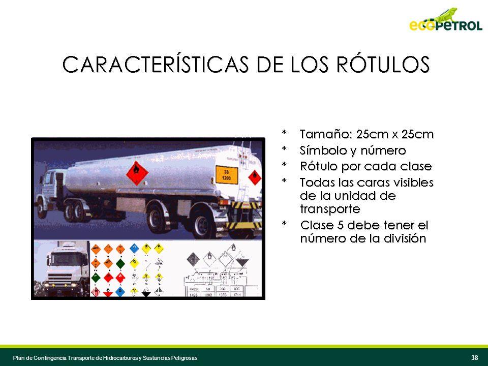 37 Plan de Contingencia Transporte de Hidrocarburos y Sustancias Peligrosas 37