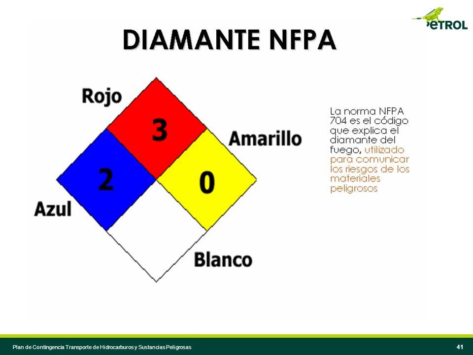 40 Plan de Contingencia Transporte de Hidrocarburos y Sustancias Peligrosas 40