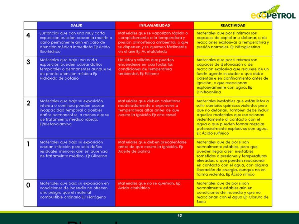 41 Plan de Contingencia Transporte de Hidrocarburos y Sustancias Peligrosas 41