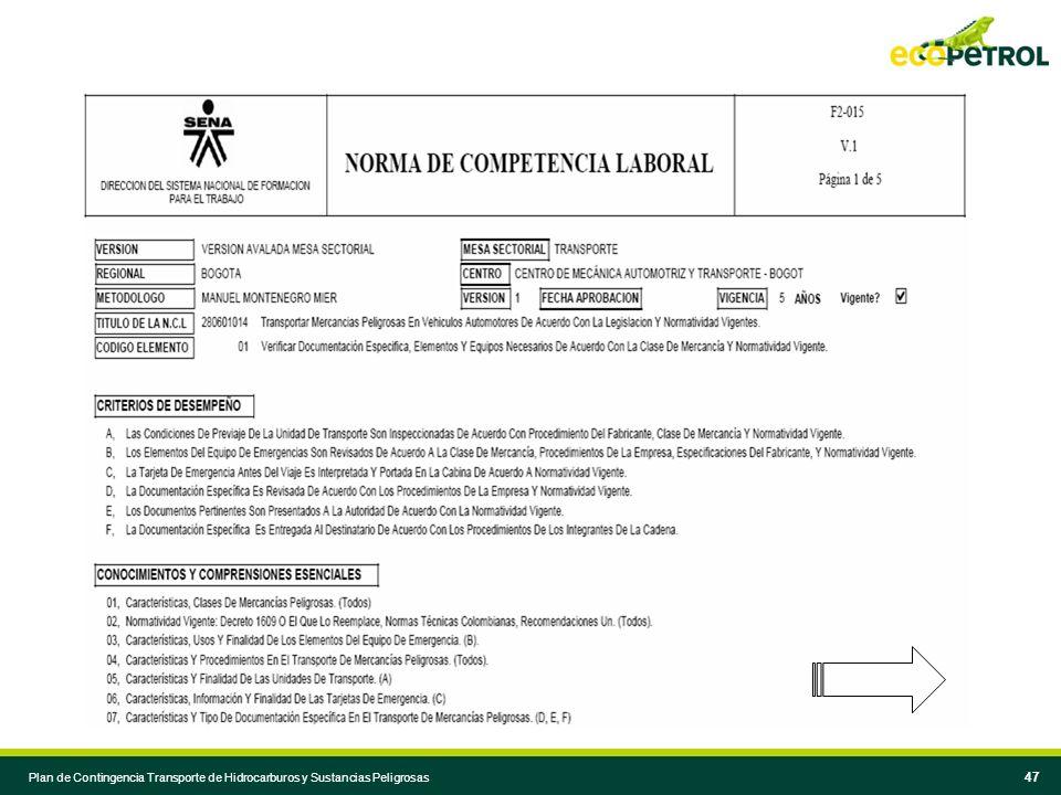 46 Plan de Contingencia Transporte de Hidrocarburos y Sustancias Peligrosas 46