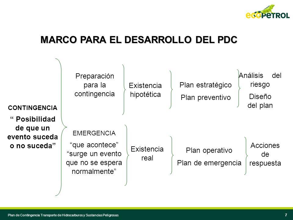 6 6 Un PDC debe: Anticiparse a dimensionar las acciones, efectos y consecuencias de las emergencias, basándose en el Plan Preventivo. Definir mecanism