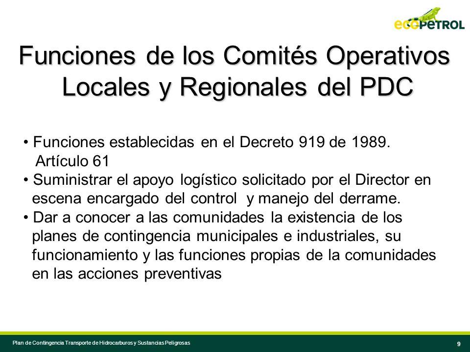 8 8 CONCEPTOS BASICOS EN UN PDC FASES DE UN PDC PREVENCION ACCIDENTE DE TRANSITO, DERRAME, ESCAPE, INCENDIO Prevención.