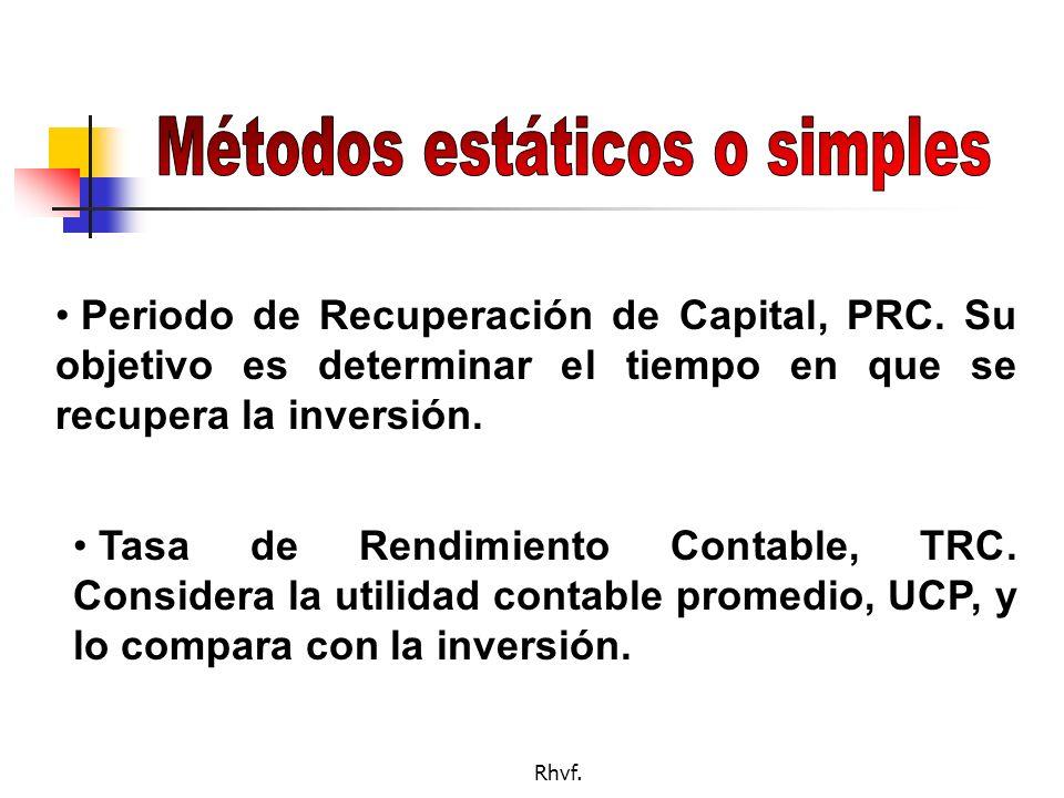 Rhvf.Los métodos de análisis se clasifican en: Estáticos.