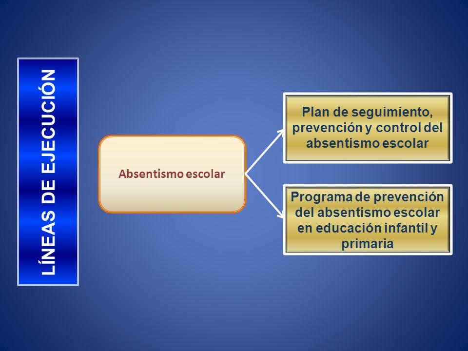 Absentismo escolar LÍNEAS DE EJECUCIÓN Plan de seguimiento, prevención y control del absentismo escolar Programa de prevención del absentismo escolar en educación infantil y primaria