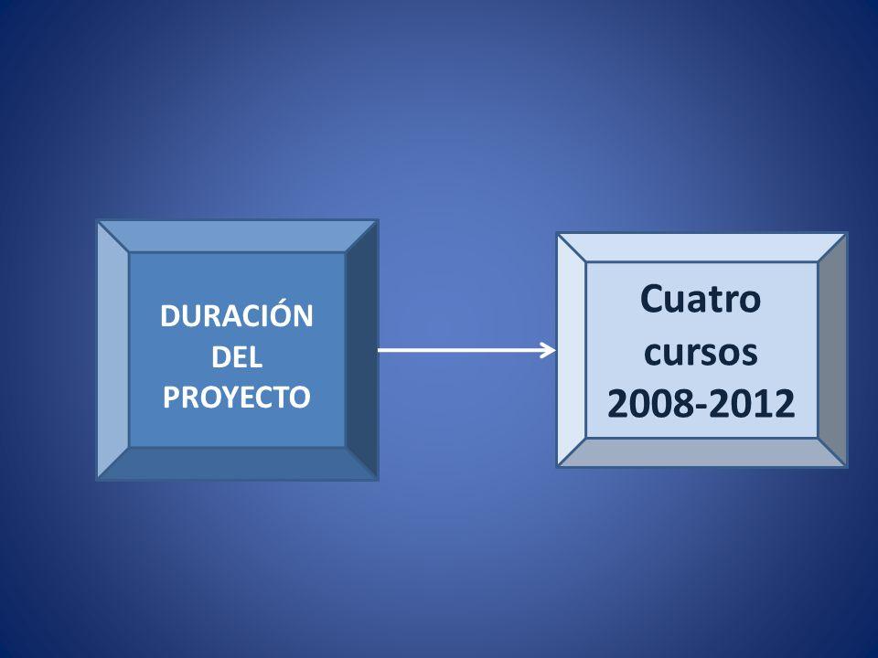 DURACIÓN DEL PROYECTO Cuatro cursos 2008-2012