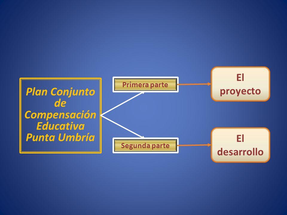 Plan Conjunto de Compensación Educativa Punta Umbría Primera parte Segunda parte El desarrollo El proyecto