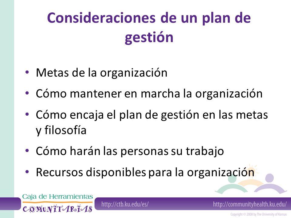 Consideraciones de un plan de gestión Metas de la organización Cómo mantener en marcha la organización Cómo encaja el plan de gestión en las metas y filosofía Cómo harán las personas su trabajo Recursos disponibles para la organización