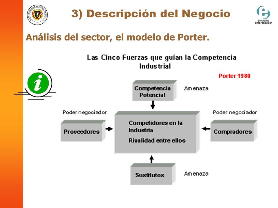 3) Descripción del Negocio Análisis del sector, el modelo de Porter.
