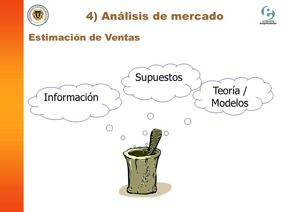 4) Análisis de mercado Estimación de Ventas Información Supuestos Teoría / Modelos