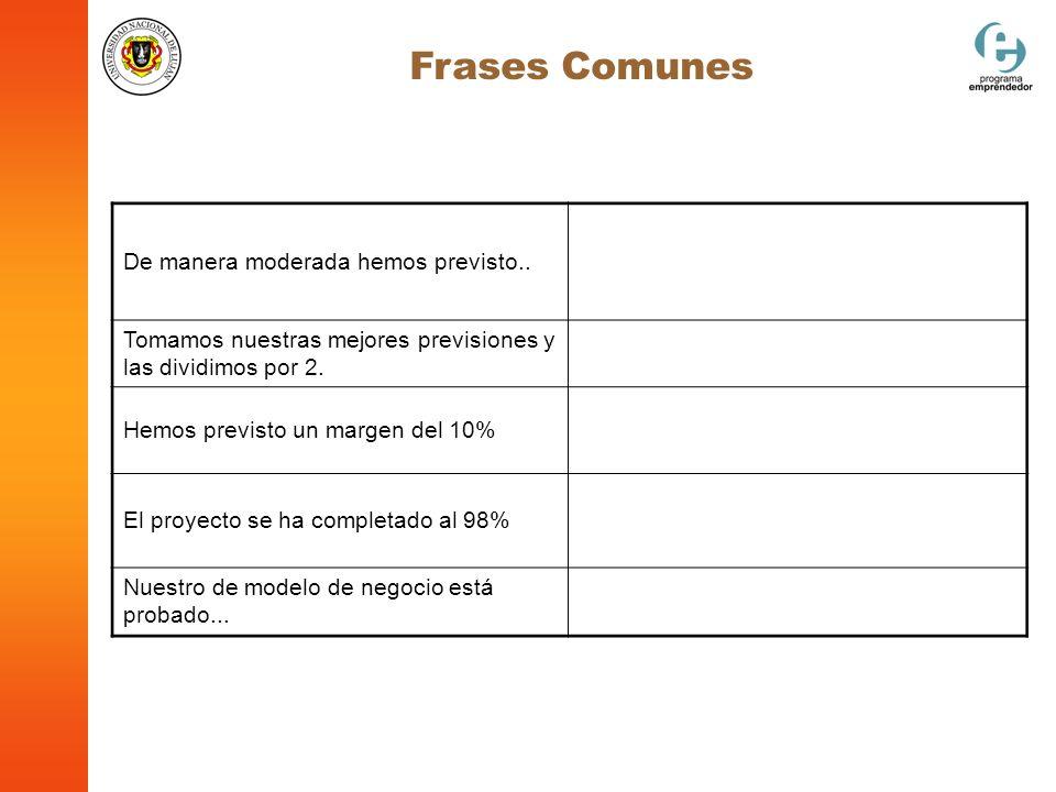 Frases Comunes De manera moderada hemos previsto.. Tomamos nuestras mejores previsiones y las dividimos por 2. Hemos previsto un margen del 10% El pro