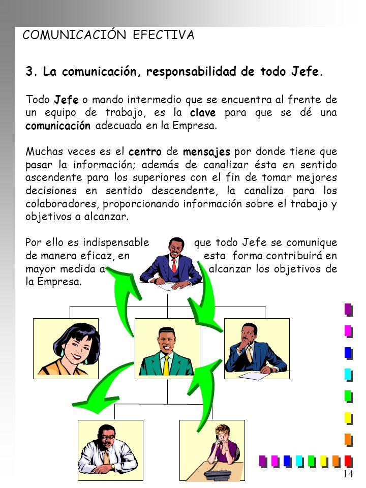 COMUNICACIÓN EFECTIVA 3. La comunicación, responsabilidad de todo Jefe. Todo Jefe o mando intermedio que se encuentra al frente de un equipo de trabaj