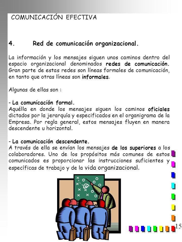 COMUNICACIÓN EFECTIVA 15 4.Red de comunicación organizacional. La información y los mensajes siguen unos caminos dentro del espacio organizacional den