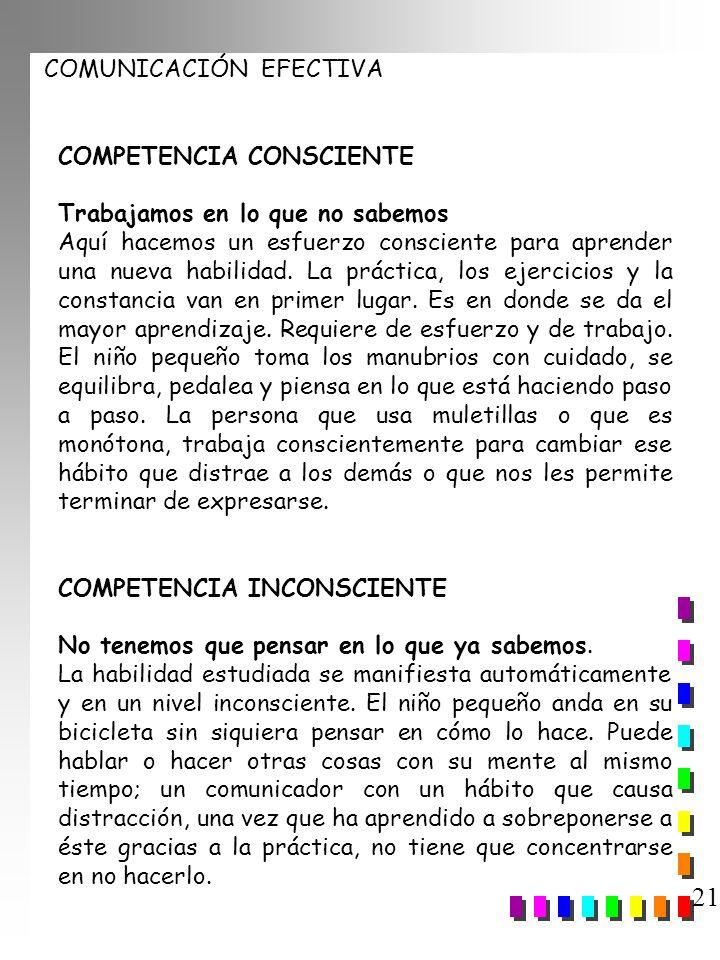 COMUNICACIÓN EFECTIVA 21 COMPETENCIA CONSCIENTE Trabajamos en lo que no sabemos Aquí hacemos un esfuerzo consciente para aprender una nueva habilidad.