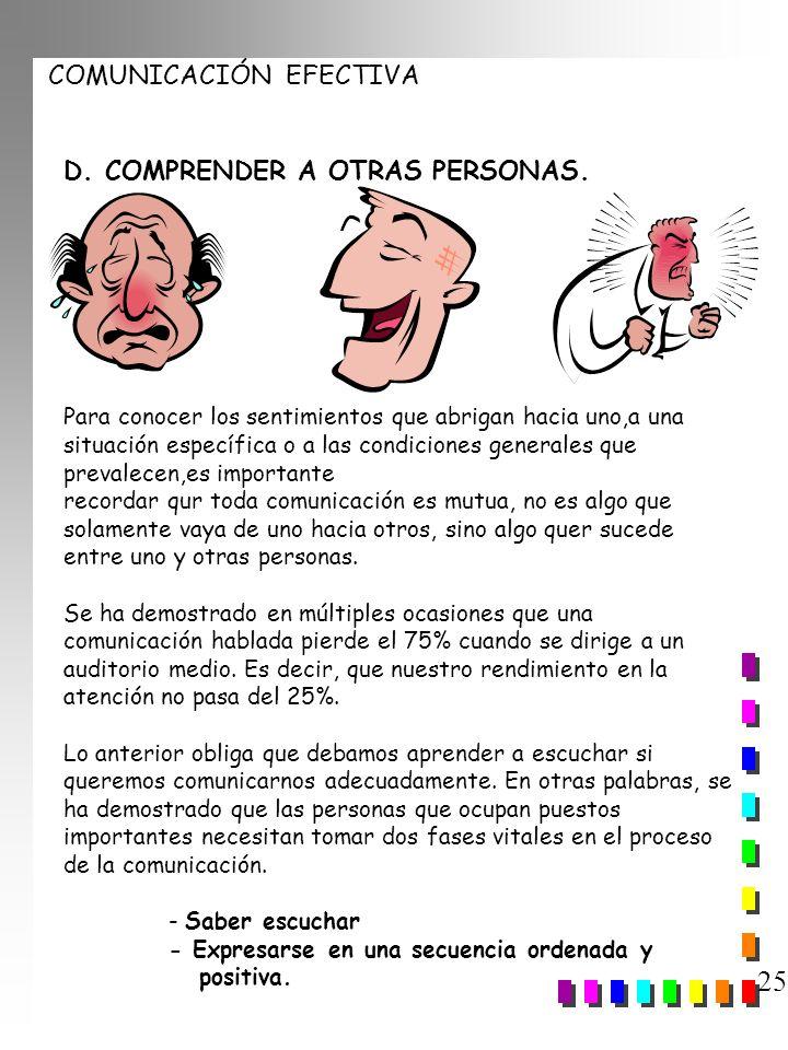 COMUNICACIÓN EFECTIVA 25 D. COMPRENDER A OTRAS PERSONAS. Para conocer los sentimientos que abrigan hacia uno,a una situación específica o a las condic