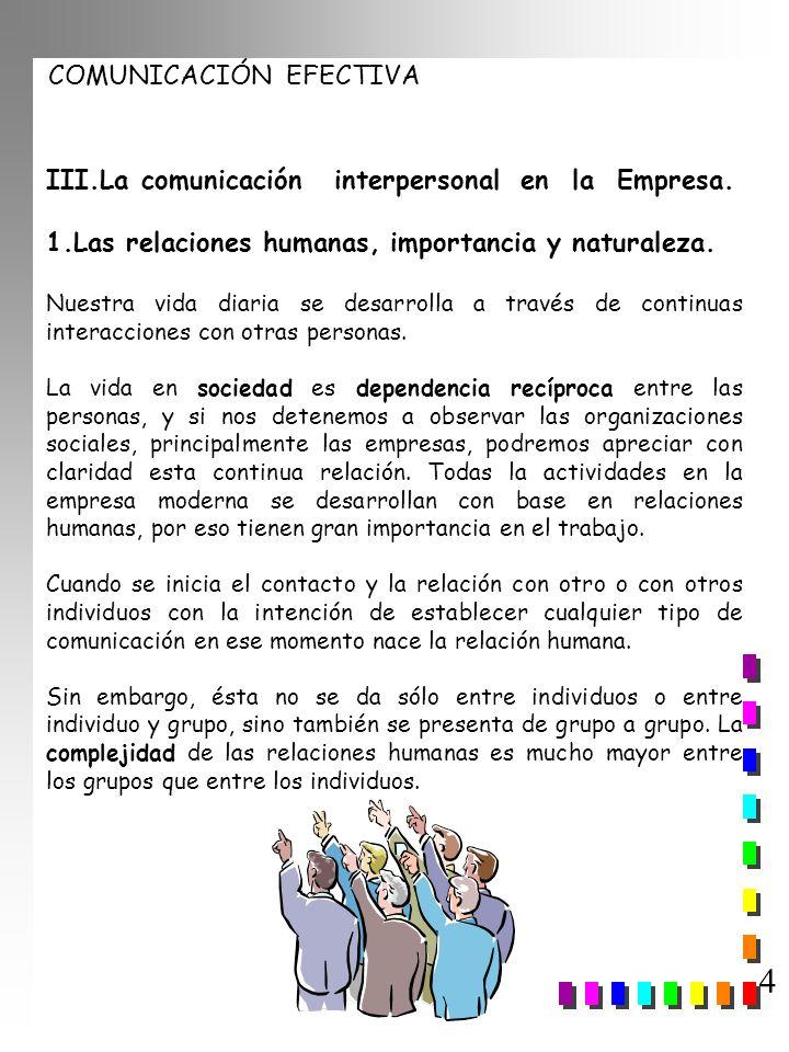 COMUNICACIÓN EFECTIVA 4 III.La comunicación interpersonal en la Empresa. 1.Las relaciones humanas, importancia y naturaleza. Nuestra vida diaria se de