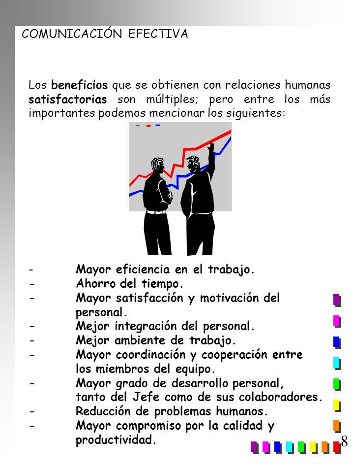 COMUNICACIÓN EFECTIVA 8 Los beneficios que se obtienen con relaciones humanas satisfactorias son múltiples; pero entre los más importantes podemos men