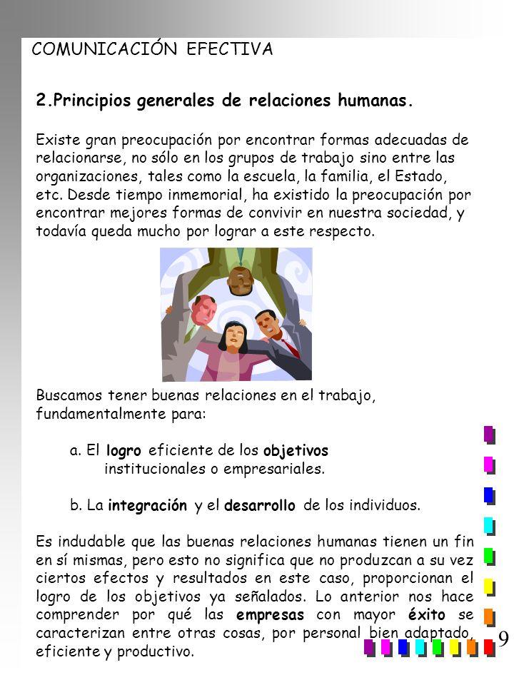 COMUNICACIÓN EFECTIVA 9 2.Principios generales de relaciones humanas. Existe gran preocupación por encontrar formas adecuadas de relacionarse, no sólo