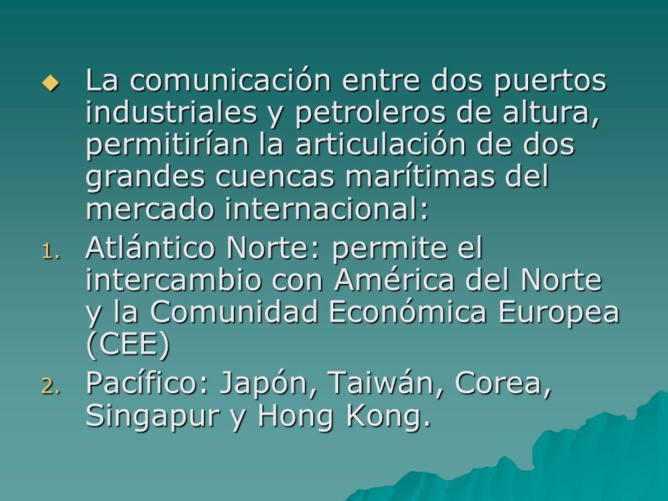 La comunicación entre dos puertos industriales y petroleros de altura, permitirían la articulación de dos grandes cuencas marítimas del mercado intern