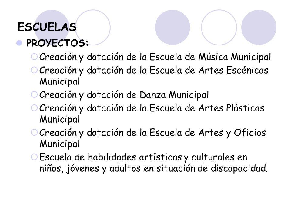 ESCUELAS PROYECTOS: Creación y dotación de la Escuela de Música Municipal Creación y dotación de la Escuela de Artes Escénicas Municipal Creación y do