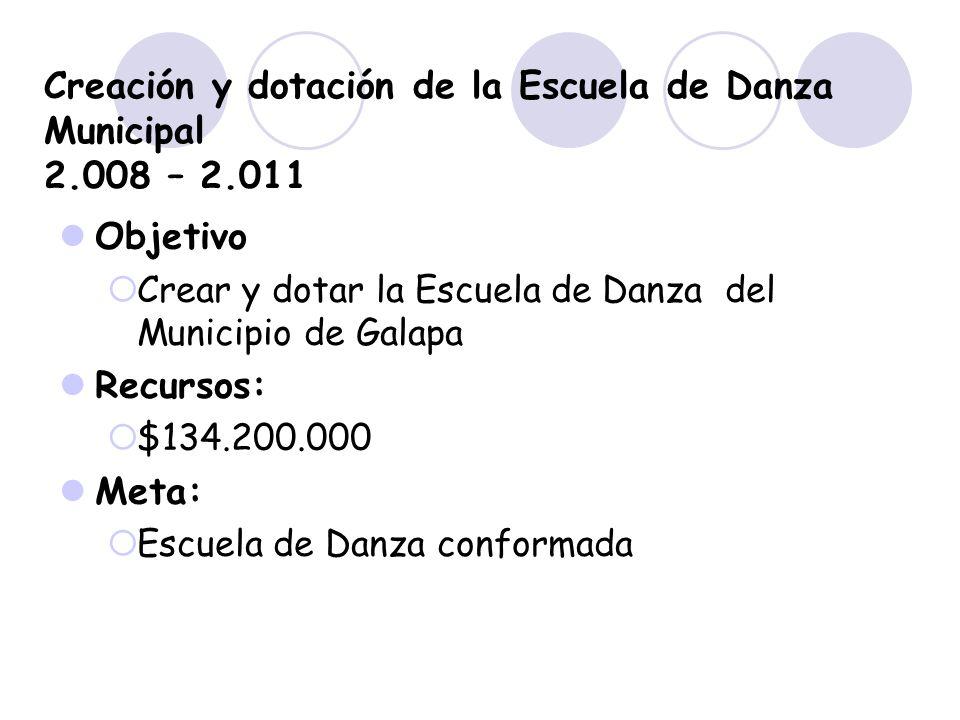 Creación y dotación de la Escuela de Danza Municipal 2.008 – 2.011 Objetivo Crear y dotar la Escuela de Danza del Municipio de Galapa Recursos: $134.2