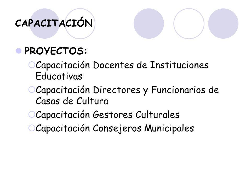 CAPACITACIÓN PROYECTOS: Capacitación Docentes de Instituciones Educativas Capacitación Directores y Funcionarios de Casas de Cultura Capacitación Gest
