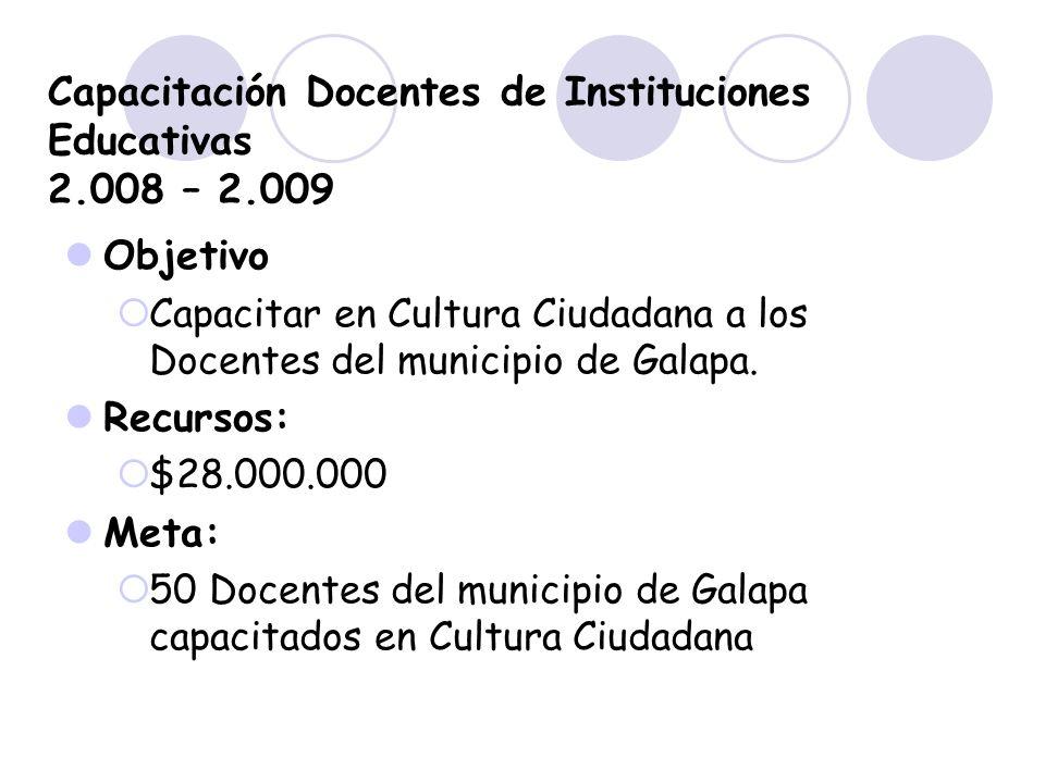 Capacitación Docentes de Instituciones Educativas 2.008 – 2.009 Objetivo Capacitar en Cultura Ciudadana a los Docentes del municipio de Galapa. Recurs