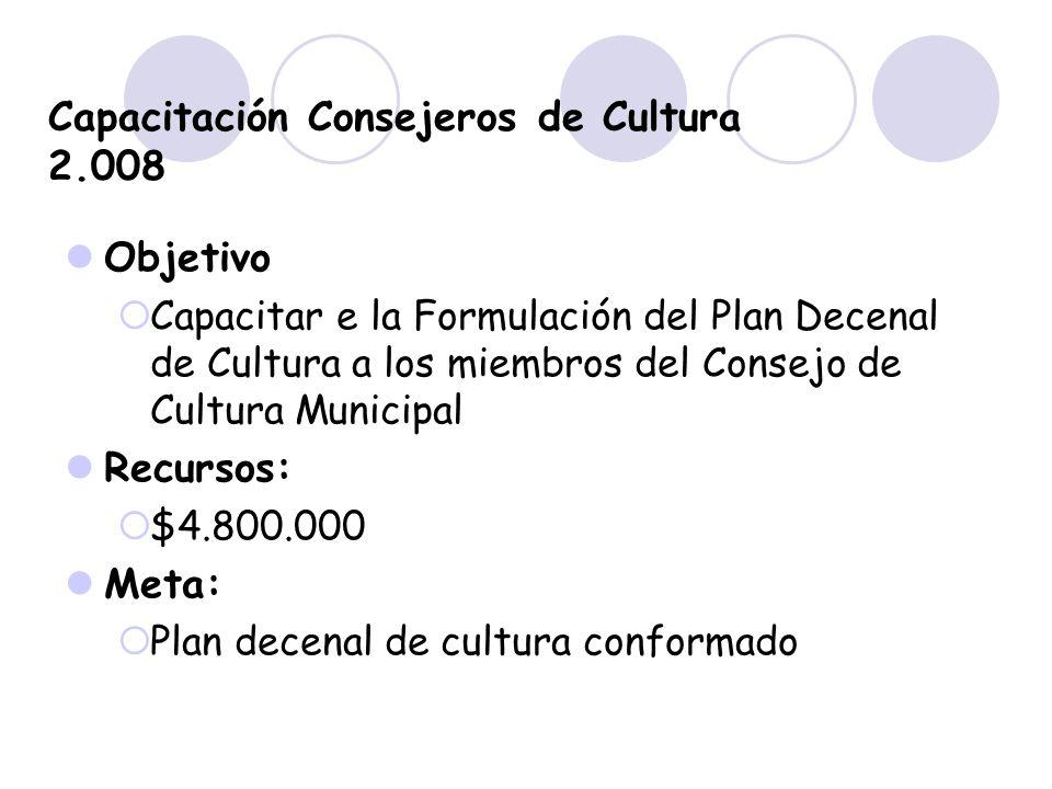 Capacitación Consejeros de Cultura 2.008 Objetivo Capacitar e la Formulación del Plan Decenal de Cultura a los miembros del Consejo de Cultura Municip